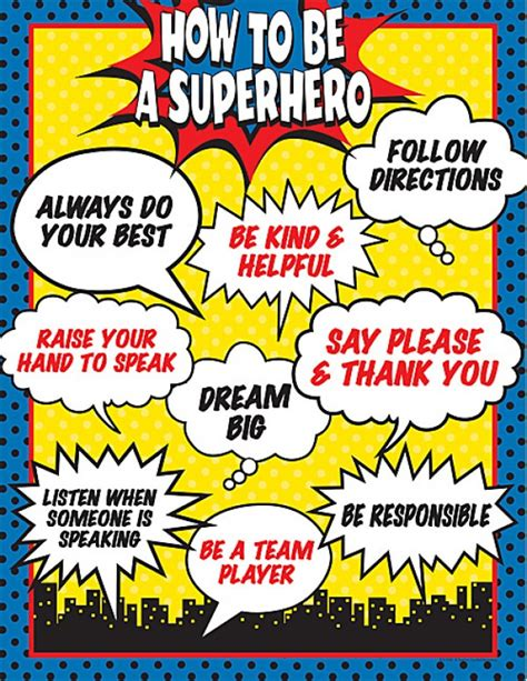 how to be a how to be a poster tcr7550 primary classroom