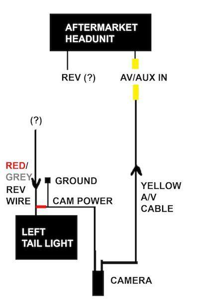 advice  reverse camera  component install smart car forums