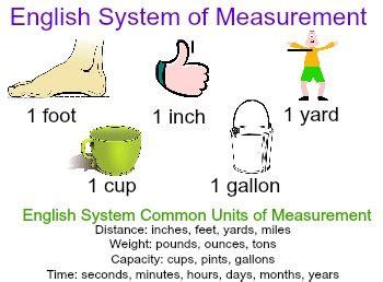 multiple unit multipliers: english system of measurement