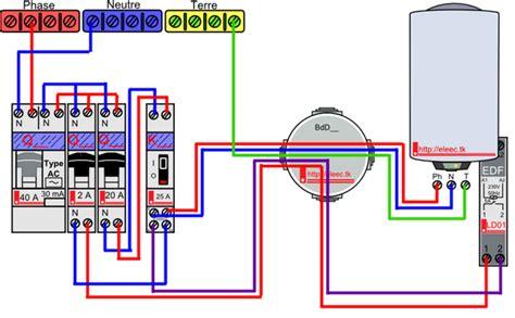home design pour mac gratuit trendy elegant dco logiciel schema tableau electrique