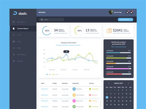 Best Of The Web This Week Styledash 2 by Dash Dashboard Ui Freebie Photoshop Resource
