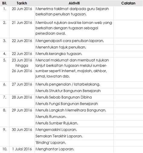 cara membuat latar belakang laporan observasi contoh laporan observasi pt contoh laporan observasi batik