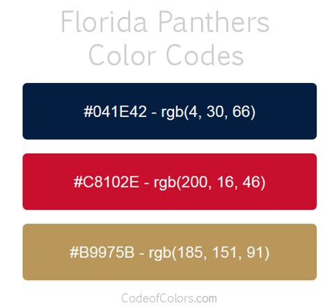 florida colors florida panthers colors hex and rgb color codes