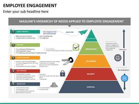 Employee Engagement Powerpoint Template Sketchbubble Employee Engagement Presentation Template