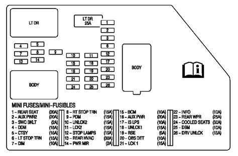 2010 Chevrolet Silverado Fuse Diagram Ricks Free Auto