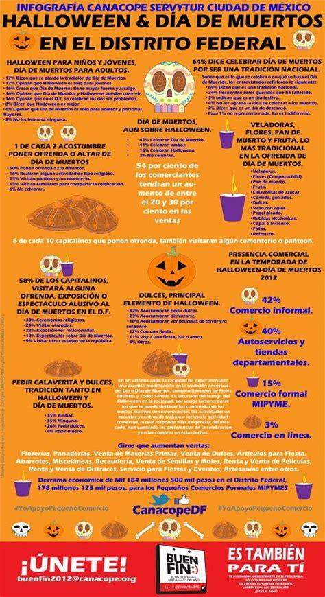 halloween vs d 237 a de muertos alternativo mx d 237 a de los muertos m 233 xico spanish pinterest halloween