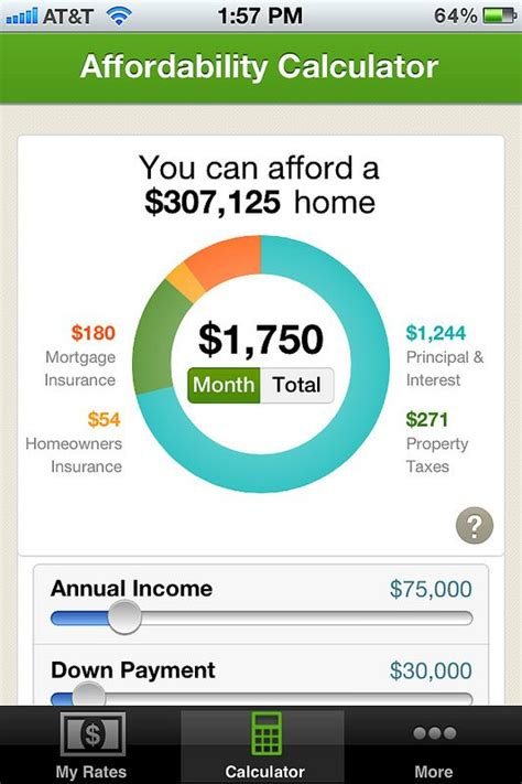 sbh housing loan calculator 1000 images about home buyer resources on pinterest