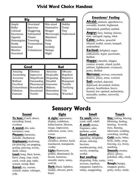Word Choice And Tone Worksheet