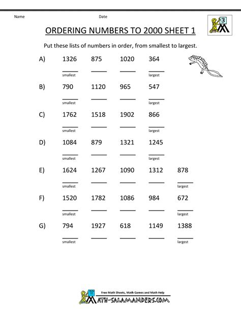 Worksheet Site by Math Worksheets 3rd Grade Multiplication Kelpies