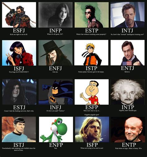 presidential profiles washington to enneagram and myers briggs perspectives books intj ftw take the personality test based on jung myers