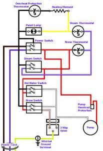 schematic diagram for bunn coffee maker get free image about wiring diagram