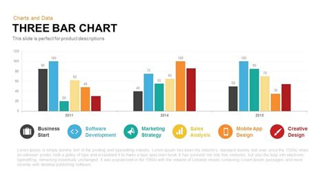 Three Bar Chart Powerpoint Template Keynote Slide Slidebazaar Powerpoint Graphs Templates