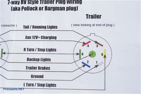 trailer lights wiring diagram 7 pin 7 pin trailer wiring diagram for 2003 ford trailer