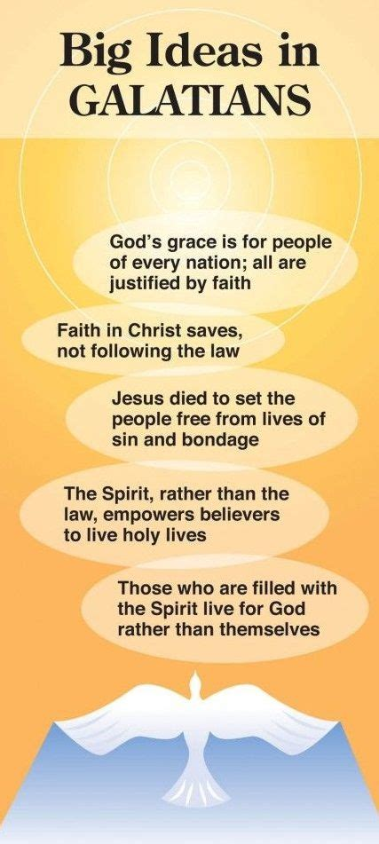 themes of each book of the bible big ideas in galatians big ideas in each book of the