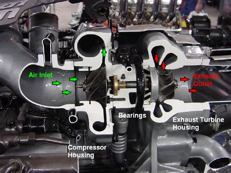 turbocharger troubleshooting   diesel turbo service