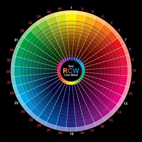 paint colour wheel an architect explains architecture ideas
