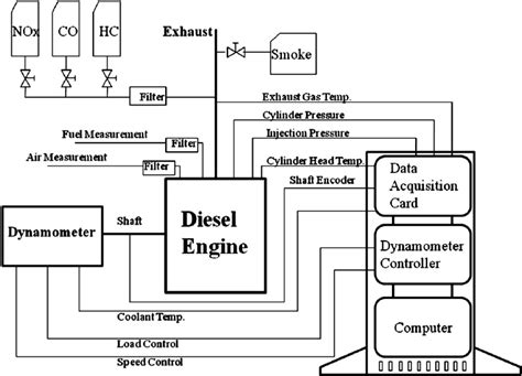 deutz diesel engine wiring diagram somurich