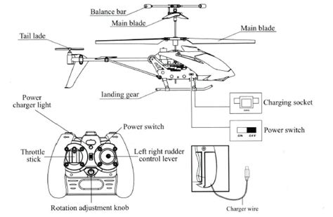 rc helicopter parts diagram rc helicopter schematics fantastic rc heli wiring