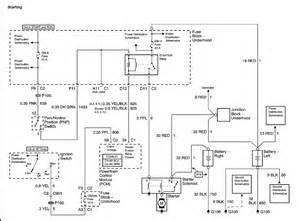 escalade starter wiring diagram get free image about wiring diagram