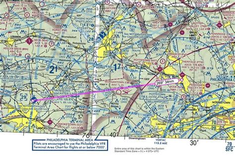 New York Sectional Chart by Faa Regulations Who To Call For Flight Following