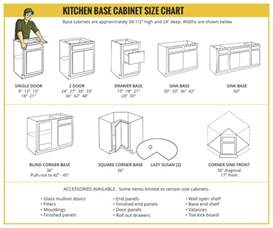 Kitchen Cabinets Standard Dimensions Standard Base Cabinet Widths Crowdsmachine Construction Base Cabinets