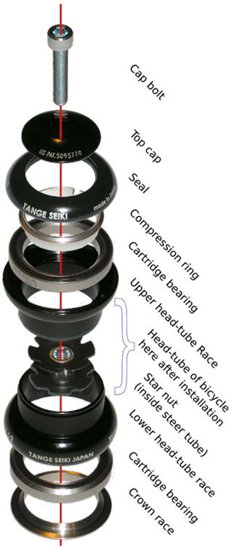 bike headset diagram mountain bike spacer snapped bikeradar forum