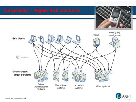 45 cfr section 160 103 security and privacy in sharepoint 2010 healthcare best
