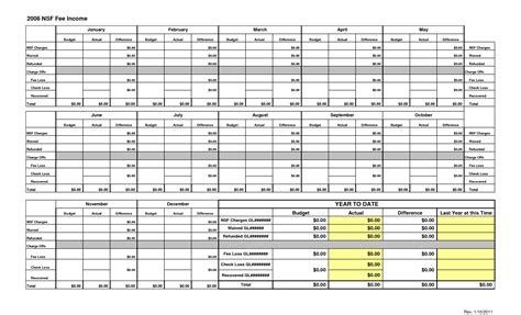 Project Tracking Spreadsheet Template by Project Budget Tracking Template Project Budgeting
