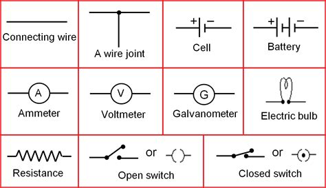 circuit diagram abbreviations wiring diagram with