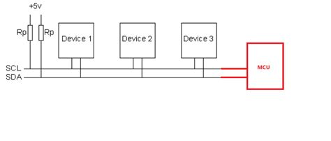 why we use pull up resistor in i2c open drain concept in i2c electrical engineering stack exchange