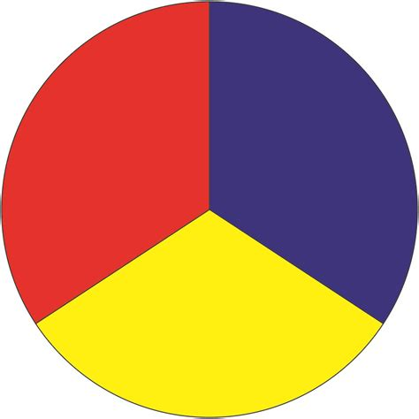 what are the 3 primary colors color theory project johnson high school digital visual arts