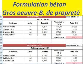 Calcul Dosage Beton 5462 by Calcul Dosage Beton Calcul Dosage Beton Dosage B Ton