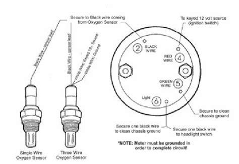 advanced air fuel and oxygen sensor diagnosis automotive