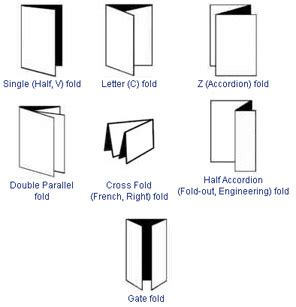 Types Of Paper Folds - paper fold types