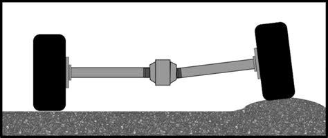 swing axle suspension sandrail 101
