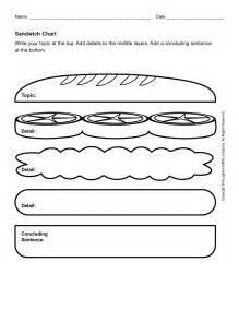 Sandwich Template For Writing by Central Catholic Writing The Essay May 2010