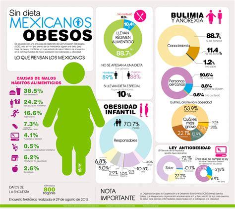 porcentaje de obesidad en buenos aires 2016 daffne3108 men 250 s divertidos
