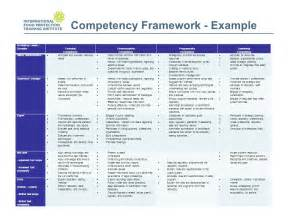 competency framework template competency framework exles