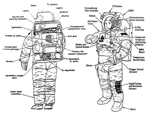 space layout en francais orbiter ch space news spacesuits nasa