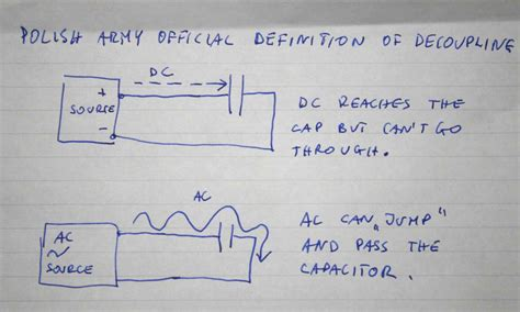 decoupling capacitor same side decoupling capacitor power dissipation 28 images capacitor types the free encyclopedia talk