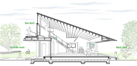 japanese roof pattern hipped glass roof house