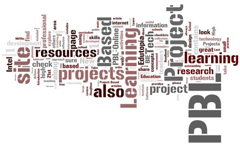 project management for education the bridge to 21st century learning books education 2025 project based learning