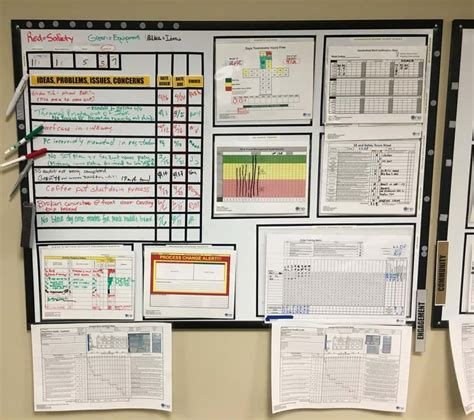 Free Download Process Tracking Letters For Lean Daily Management Boards Lean Blog Huddle Board Templates