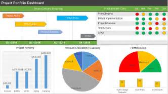 project management dashboard template free project management dashboard templates free downloads 11