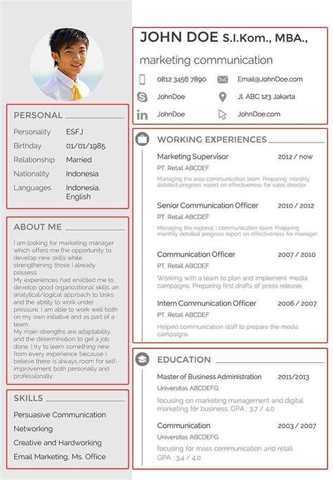 contoh cv curriculum vitae resume  daftar