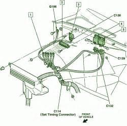 1995 chevrolet silverado 1500 5 7l fuse box diagram