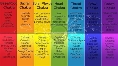 chakras and colors chakra colors and stones stones colors
