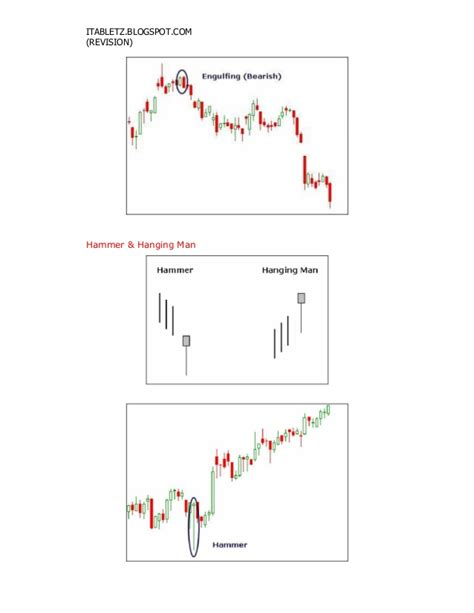 forex cypher pattern dubai stock options vested belajar chart pattern forex dubai stock options vested