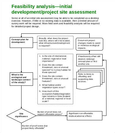 project analysis report template project analysis template 9 free word pdf documents