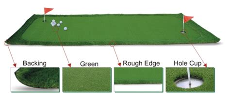 introducing the portable putting green by purchase green purchasegreen